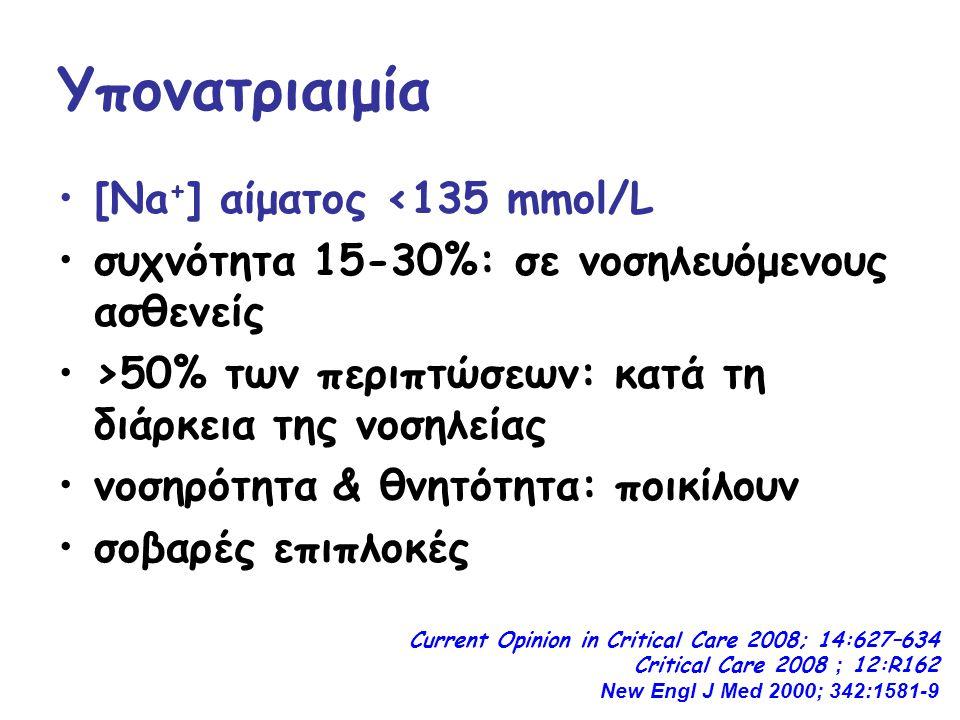 Υπονατριαιμία [Νa+] αίματος <135 mmol/L
